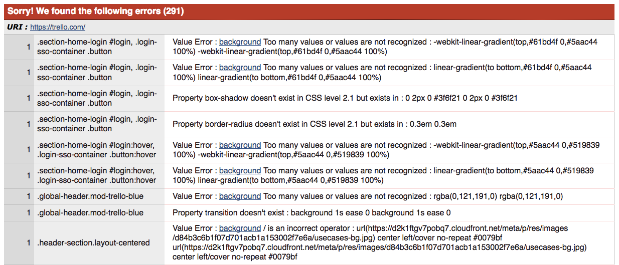 Example error log generated by the W3C CSS Validation Service
