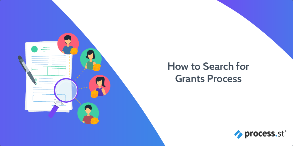 Intro to How to Search for Grants Process Checklist: