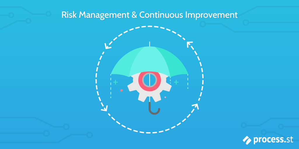 risk management and continuous improvement