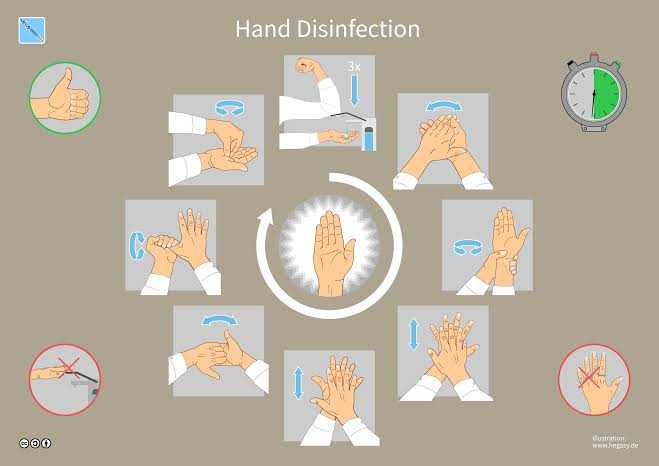 Confirm hand hygiene posters are present