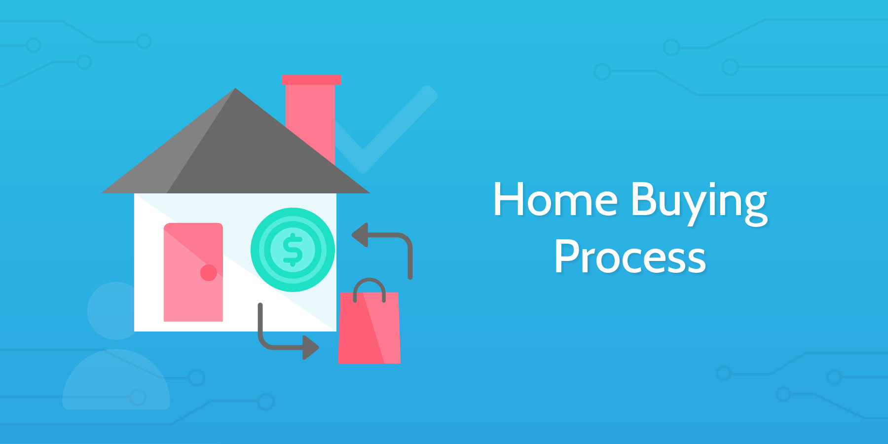 Process Street - Home Buying Process