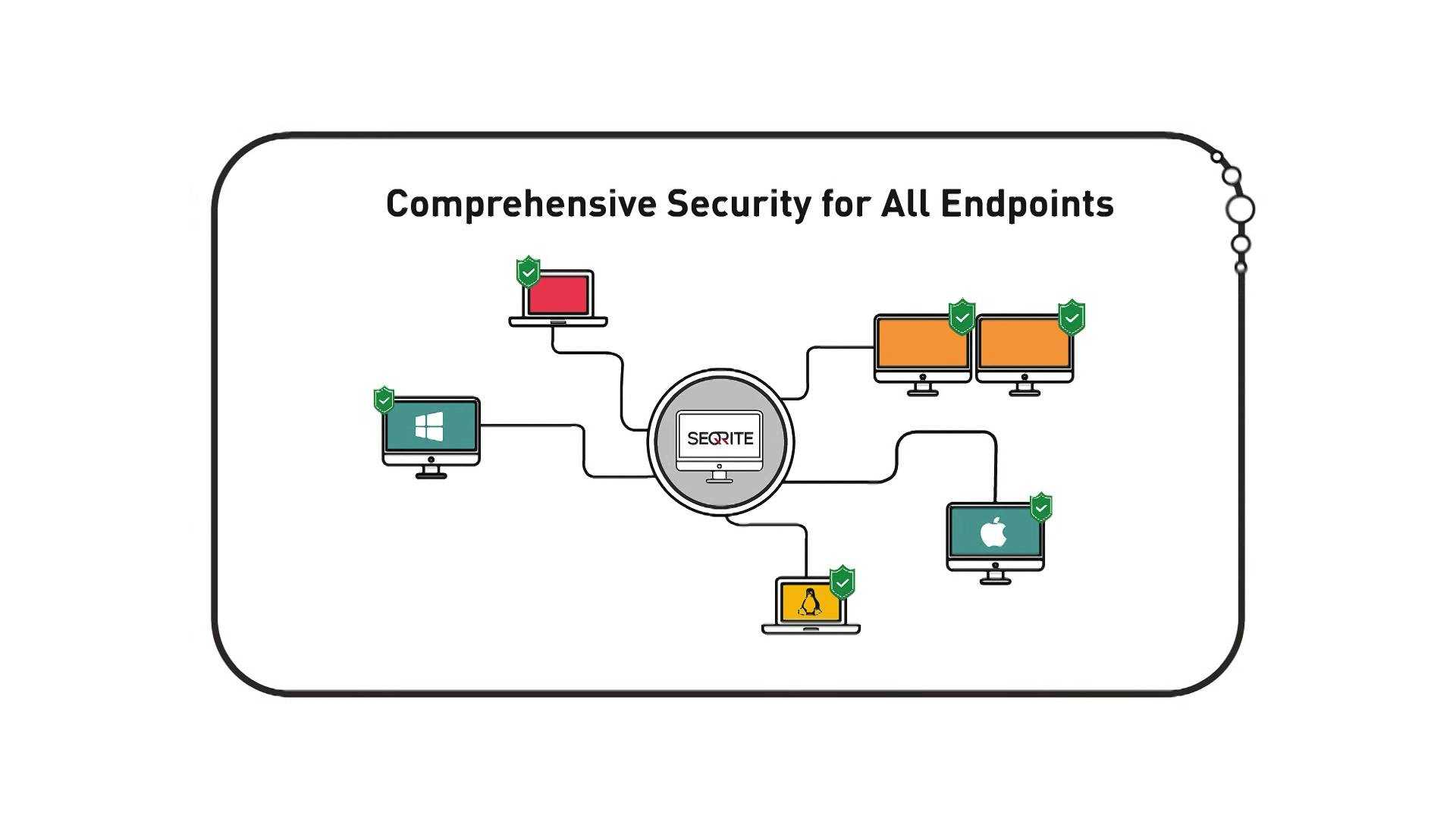 Check Seqrite End Point Security reports