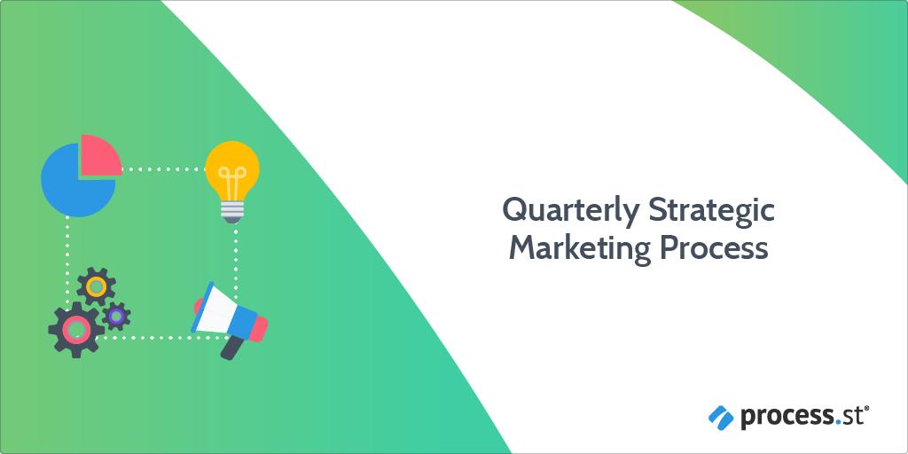 Strategic Marketing Process.