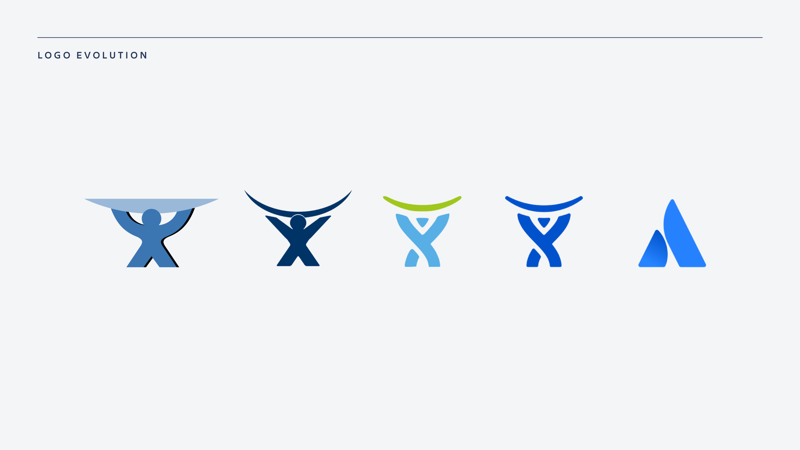 The evolution of Atlassian's logo