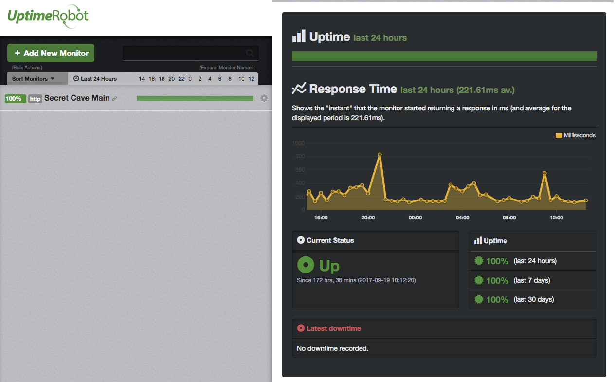Check the uptime logs