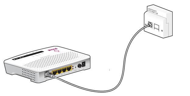 Setup Internet Hardline