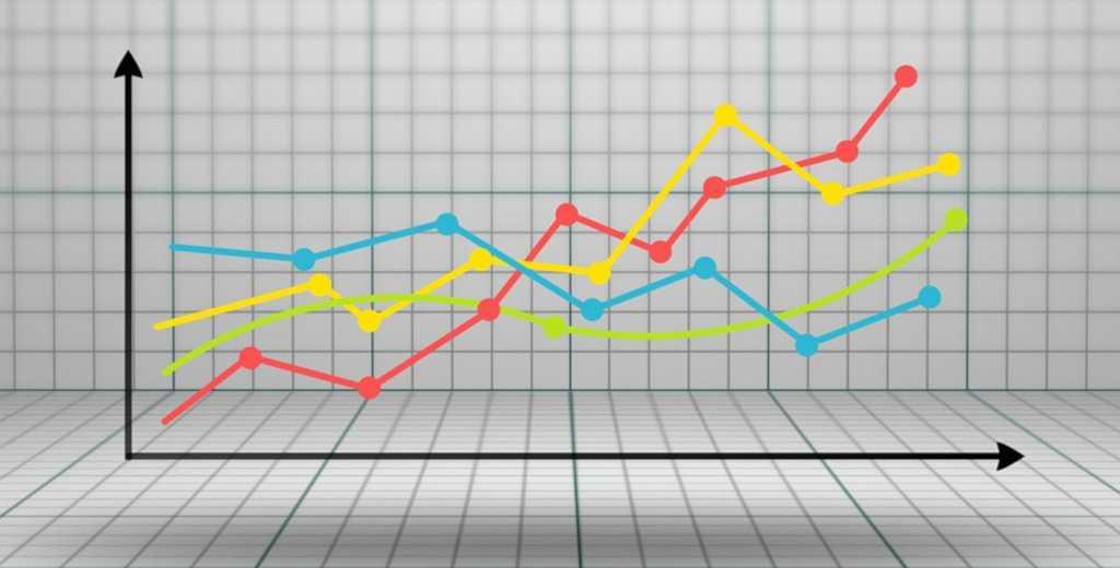 Regular sales forecasts: