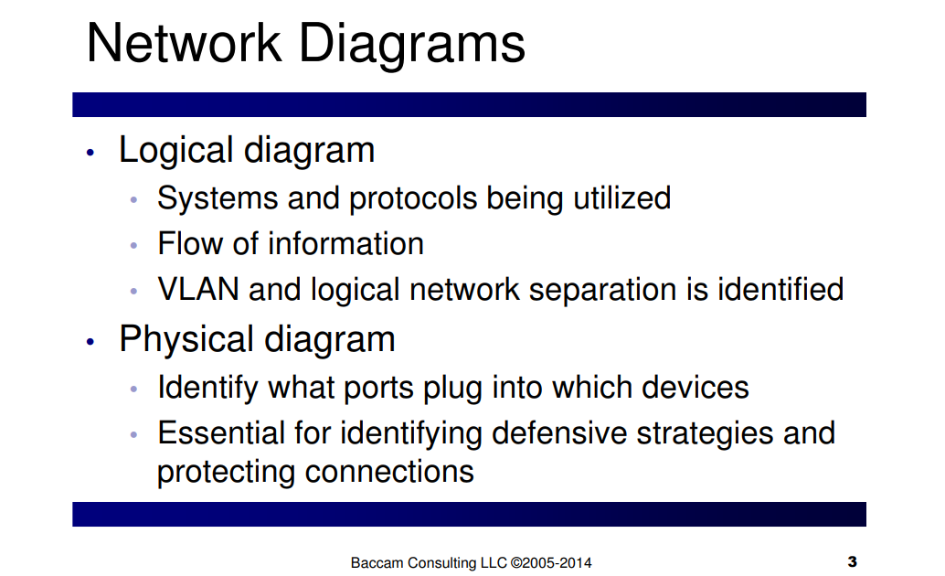 Firewall Audit Network Diagrams