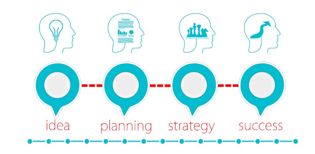 Phase 1 - Strategic plan and orientation: