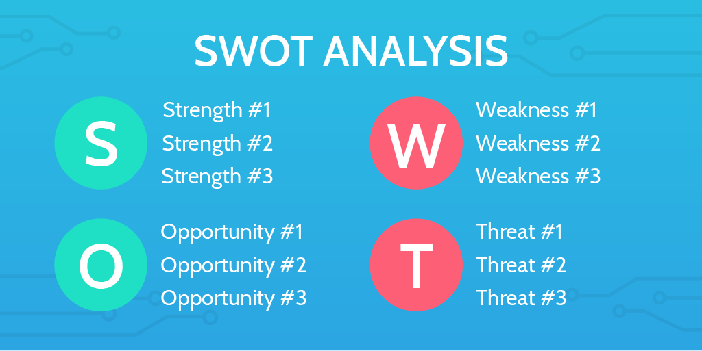 Observe your SWOT table so far