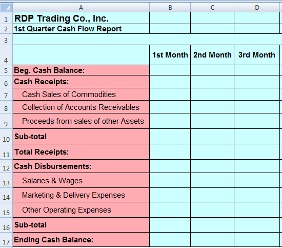 Example of how to layout a Monthly Cash Flow Plan