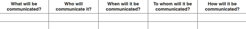Communication plan table format