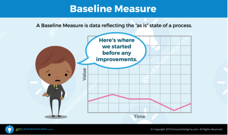 Select baseline measurements