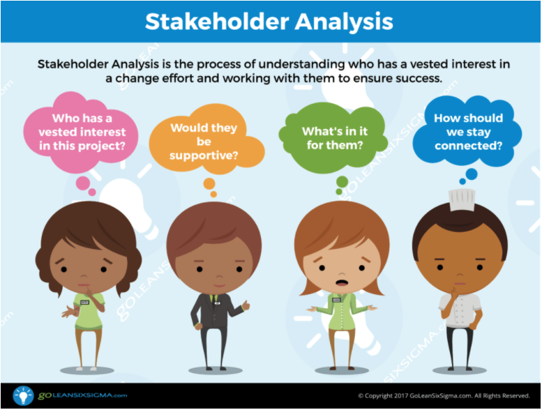 Update your Charter and inform Stakeholders