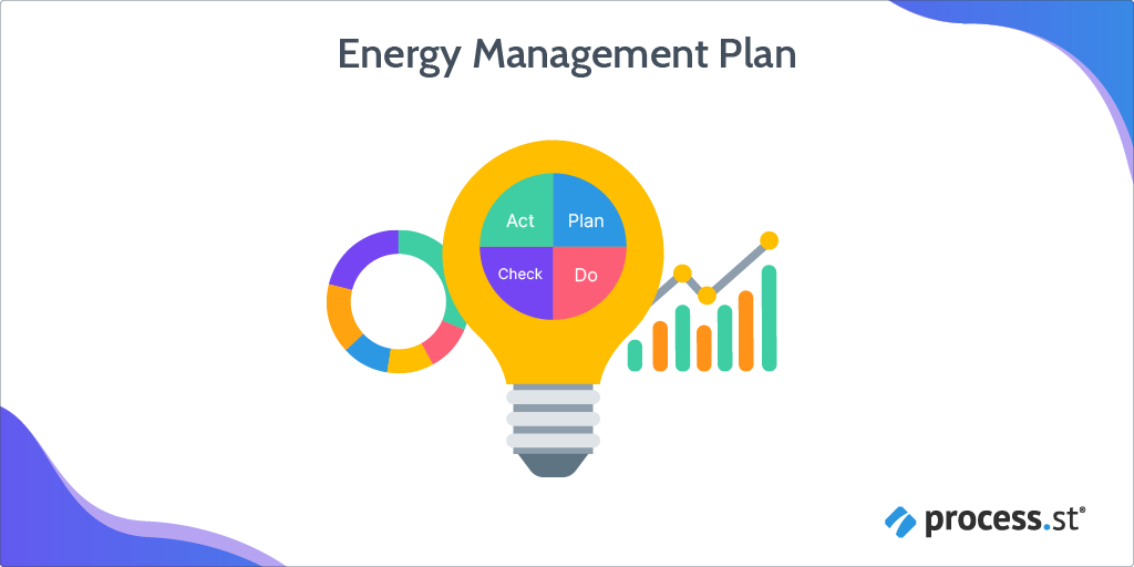 Introduction to Energy Management Plan Template: