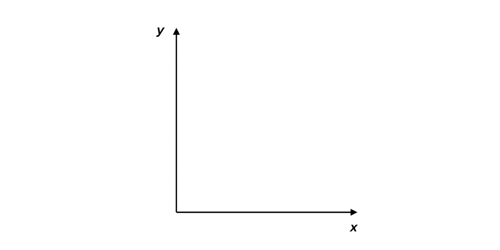 Draw the Y-axis & the X-axis