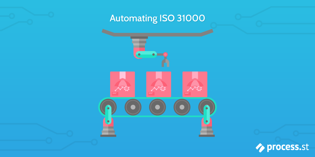 automating iso 31000