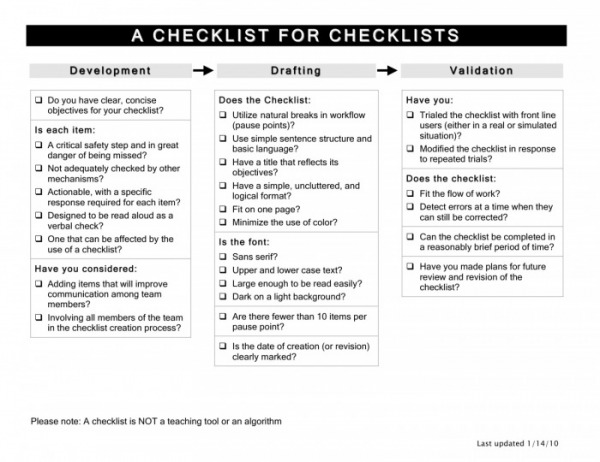 """This is from """"The Checklist Manifesto"""" - a great book about the power of a process."""