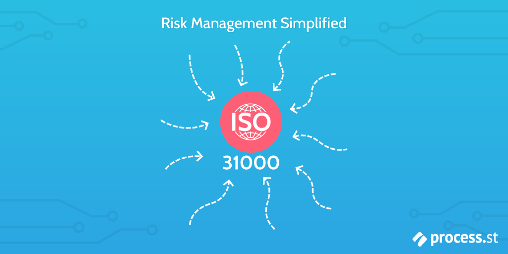 risk management iso 31000