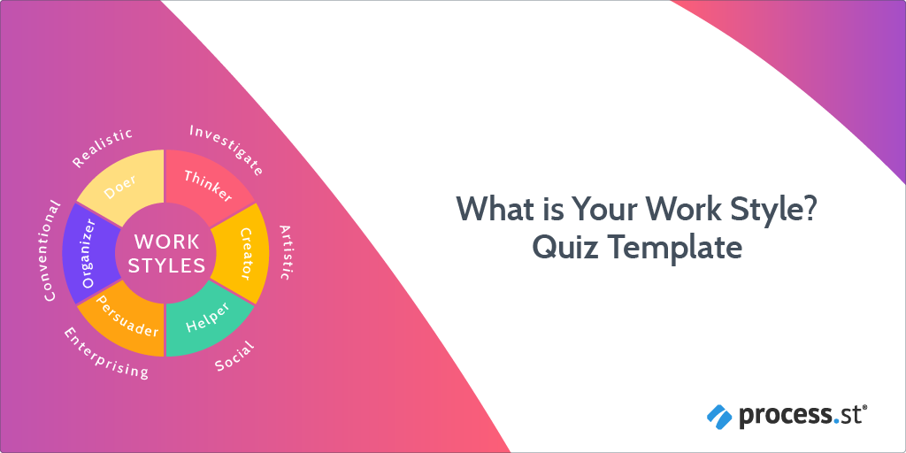 What is Your Work Style Quiz Template