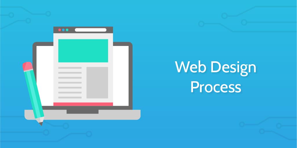 Web Design Process Process Street