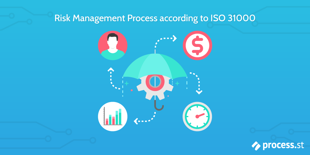 risk management process iso 31000